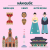 Han-quoc-simdulich.png